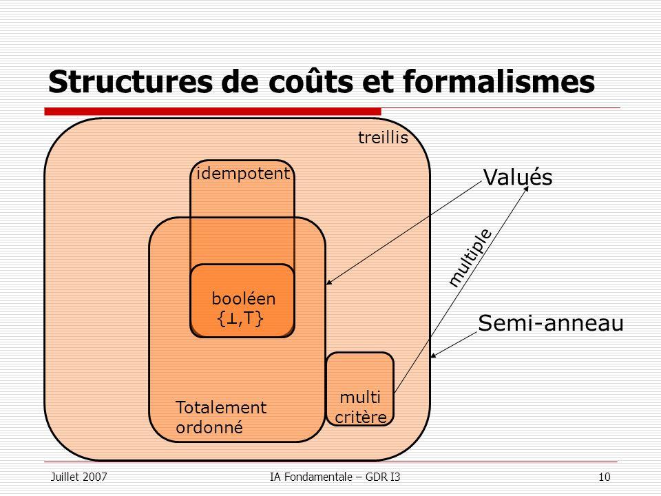 Structures de coûts et formalismes