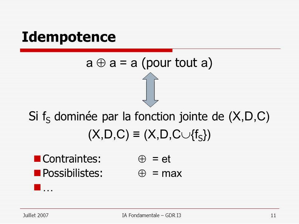 Si fS dominée par la fonction jointe de (X,D,C)