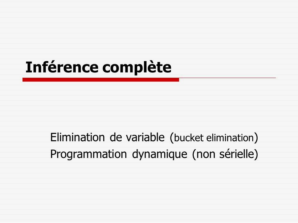 Inférence complète Elimination de variable (bucket elimination)
