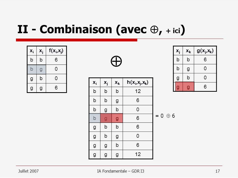 II - Combinaison (avec , + ici)
