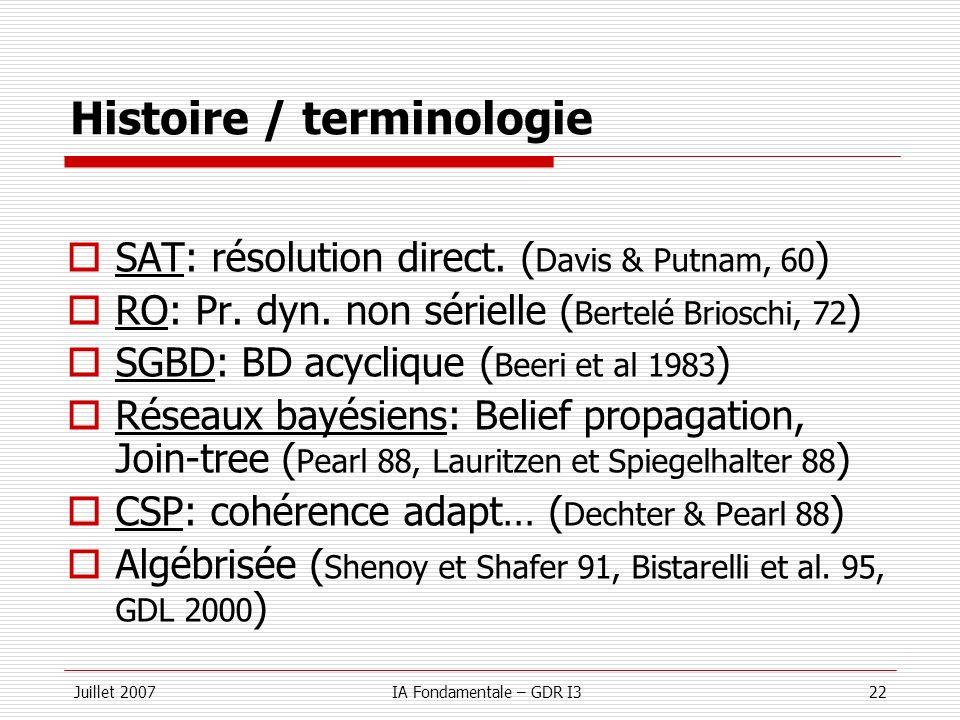 Histoire / terminologie