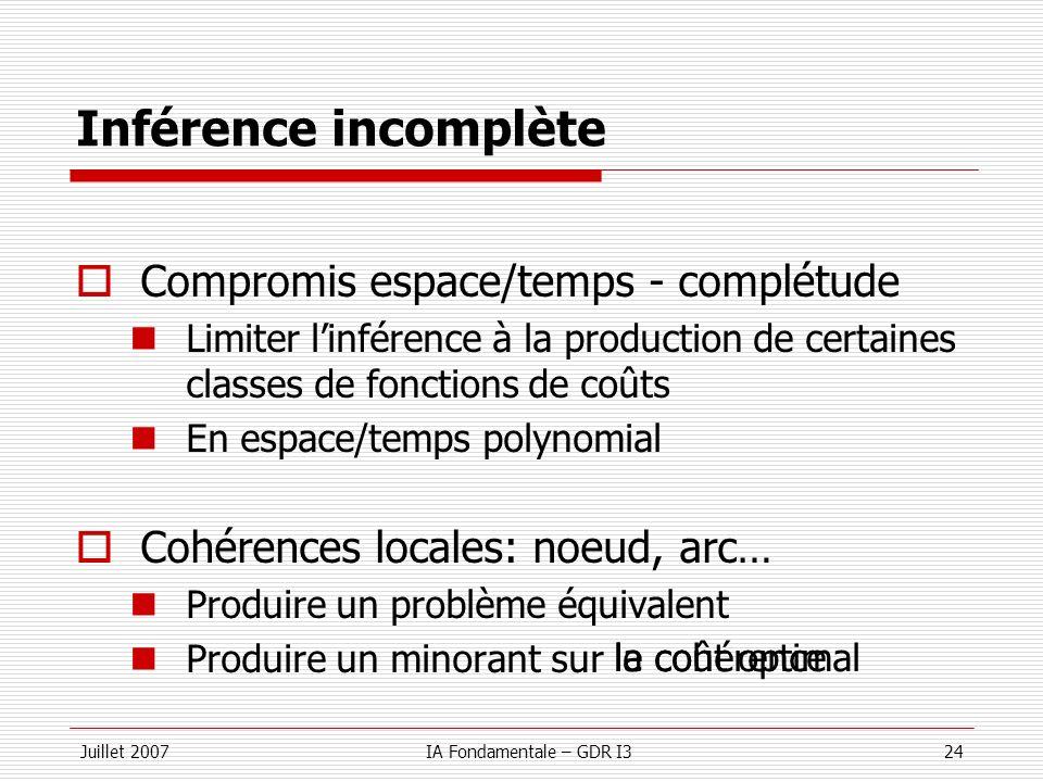 Inférence incomplète Compromis espace/temps - complétude