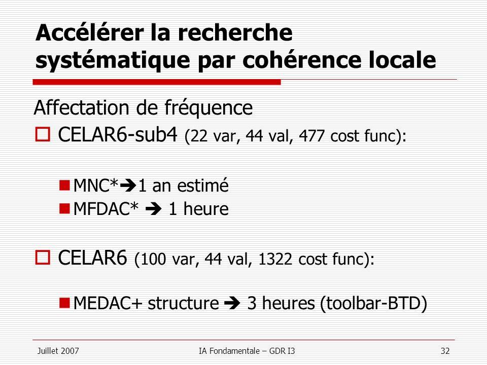 Accélérer la recherche systématique par cohérence locale