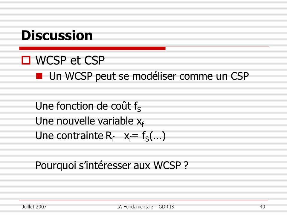 Discussion WCSP et CSP Un WCSP peut se modéliser comme un CSP