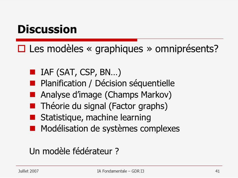 Discussion Les modèles « graphiques » omniprésents