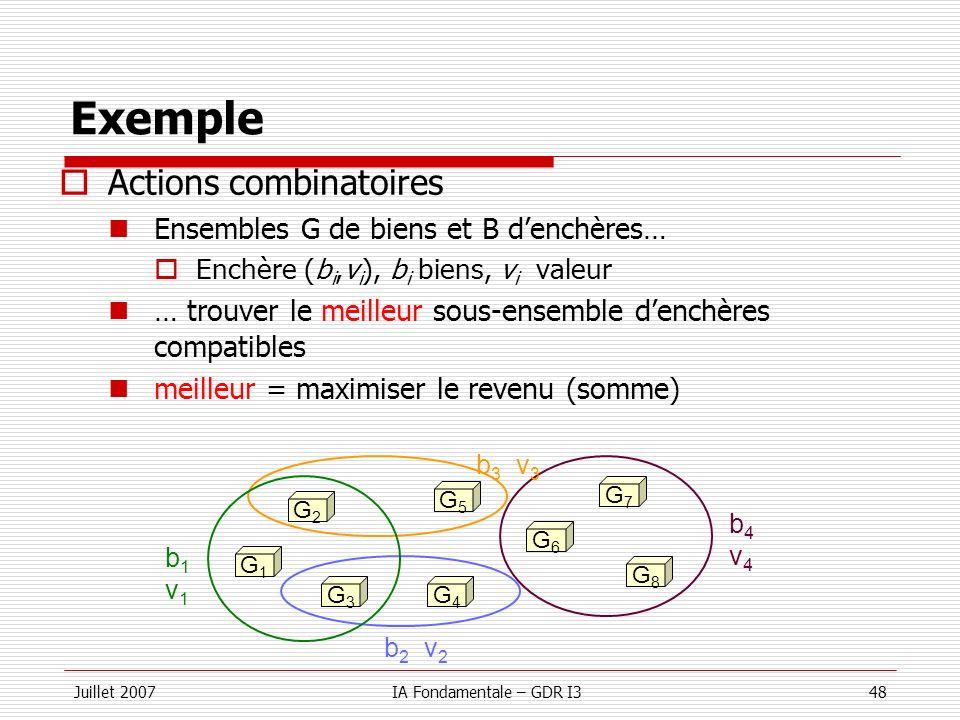 Exemple Actions combinatoires Ensembles G de biens et B d'enchères…