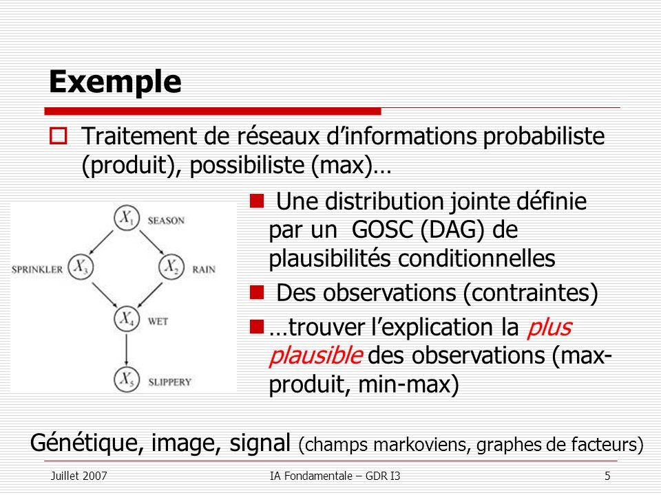 Exemple Traitement de réseaux d'informations probabiliste (produit), possibiliste (max)…