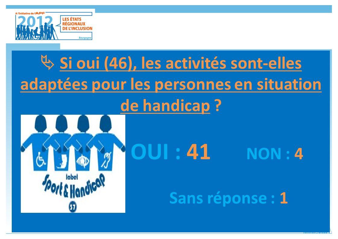  Si oui (46), les activités sont-elles adaptées pour les personnes en situation de handicap