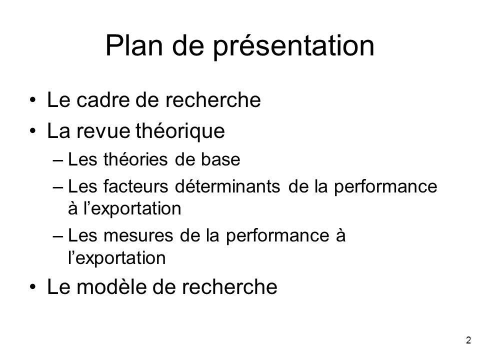 Plan de présentation Le cadre de recherche La revue théorique