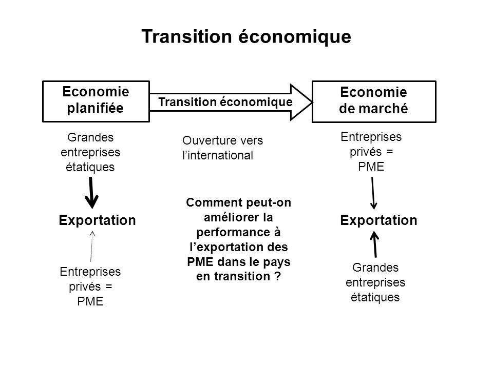 Transition économique