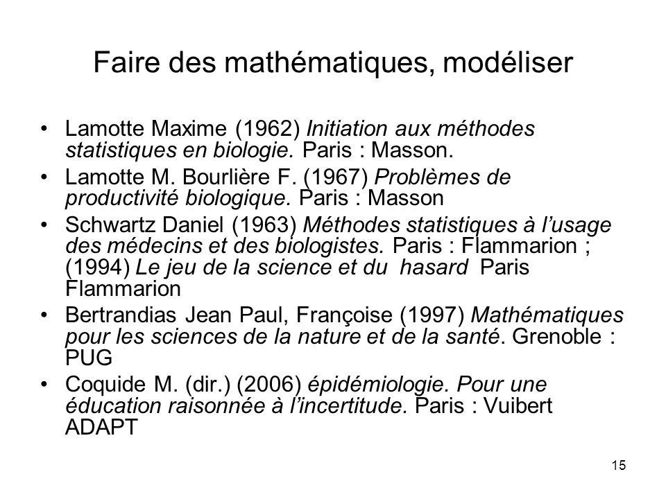 Faire des mathématiques, modéliser