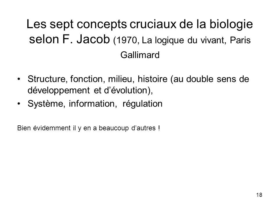 Les sept concepts cruciaux de la biologie selon F