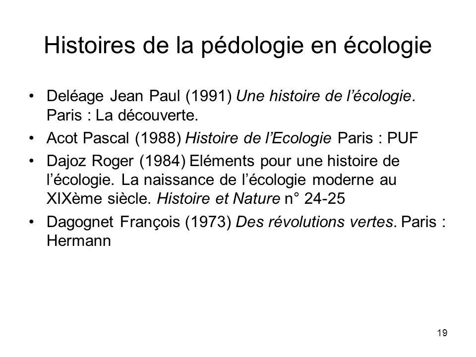 Histoires de la pédologie en écologie