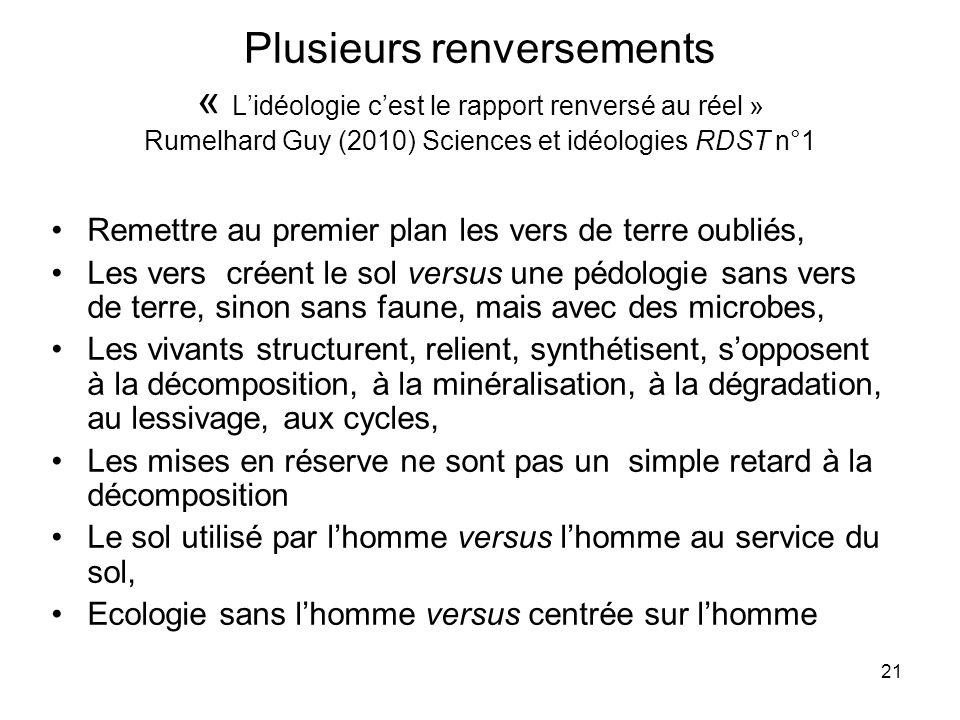 Plusieurs renversements « L'idéologie c'est le rapport renversé au réel » Rumelhard Guy (2010) Sciences et idéologies RDST n°1