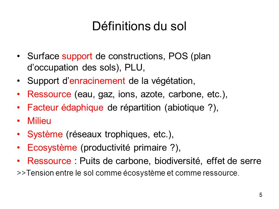 Définitions du sol Surface support de constructions, POS (plan d'occupation des sols), PLU, Support d'enracinement de la végétation,