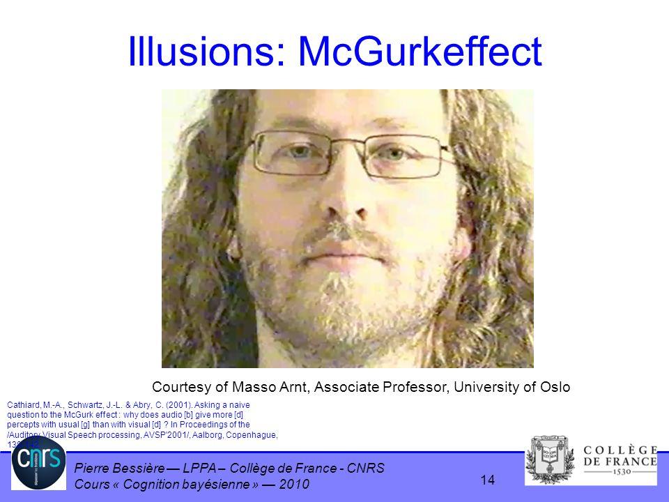 Illusions: McGurkeffect
