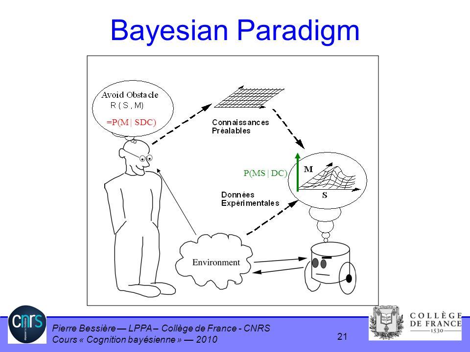 Bayesian Paradigm =P(M | SDC) P(MS | DC)