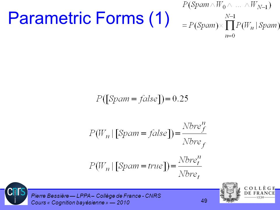Parametric Forms (1)