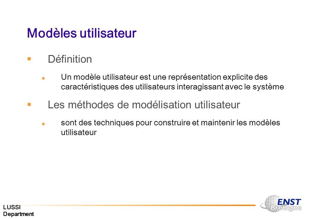 Modèles utilisateur Définition