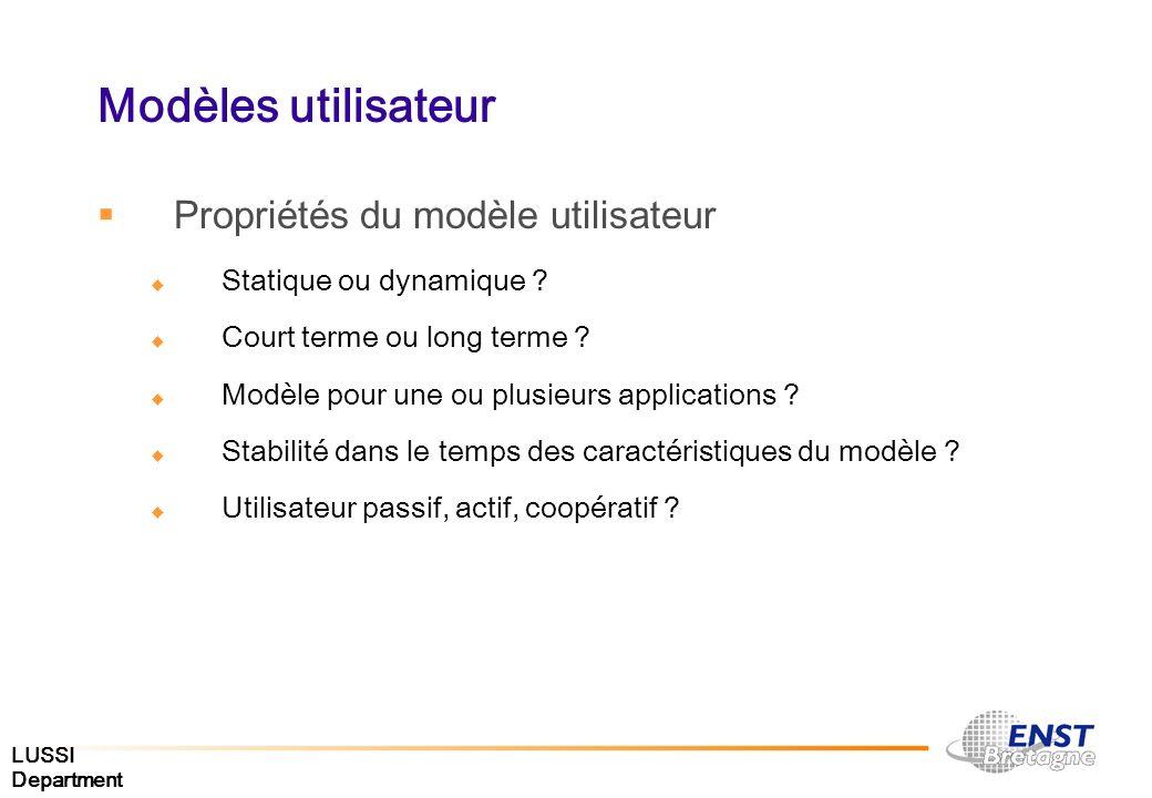 Modèles utilisateur Propriétés du modèle utilisateur