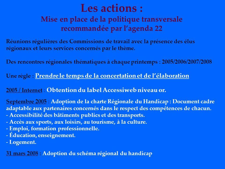 Mise en place de la politique transversale recommandée par l'agenda 22