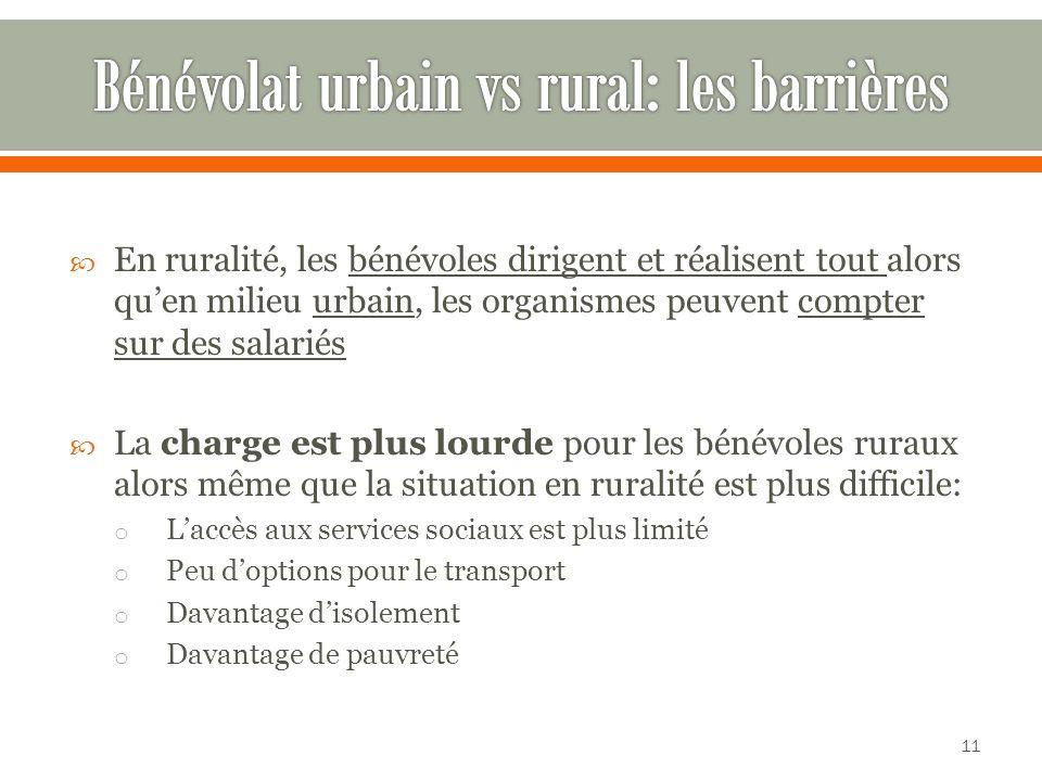 Bénévolat urbain vs rural: les barrières