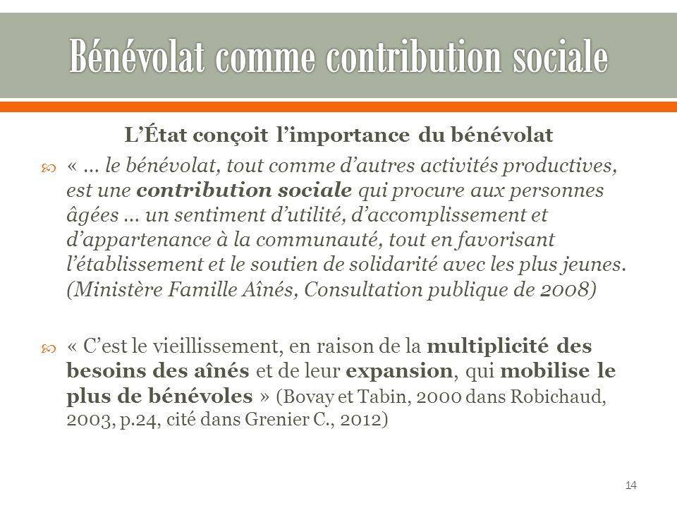 Bénévolat comme contribution sociale