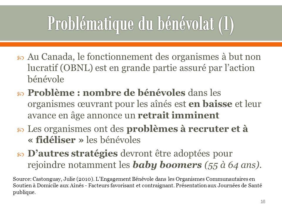 Problématique du bénévolat (1)