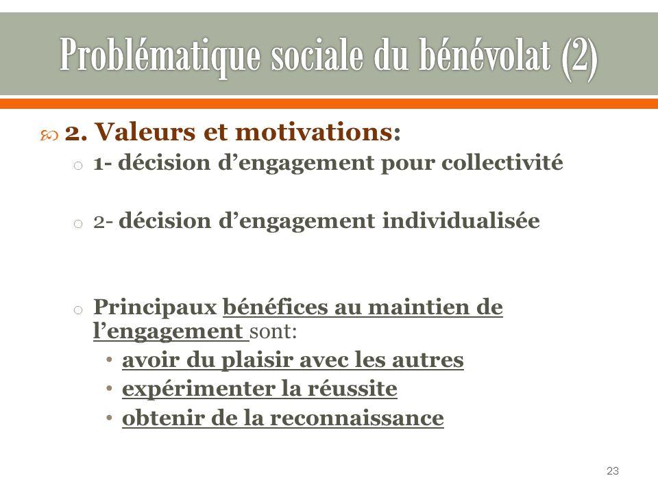 Problématique sociale du bénévolat (2)
