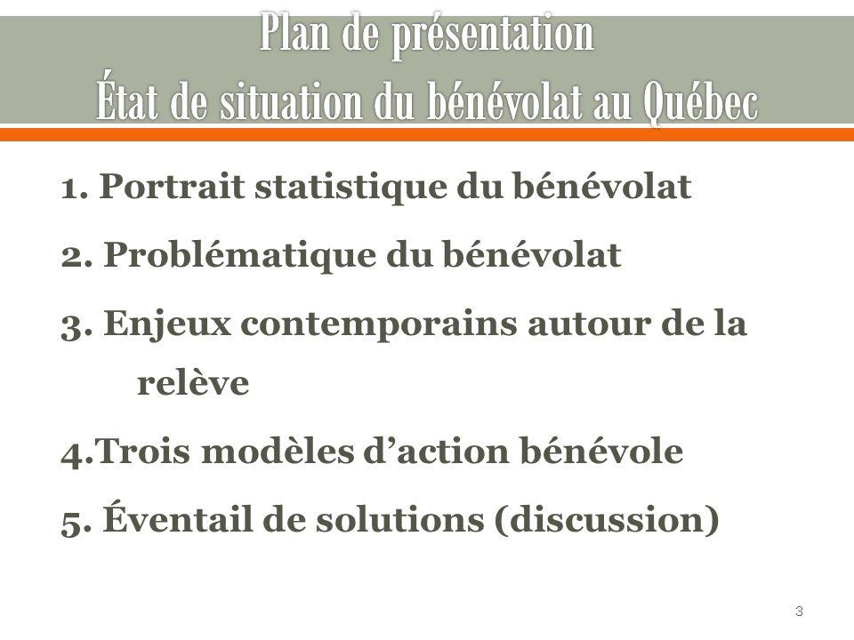 Plan de présentation État de situation du bénévolat au Québec
