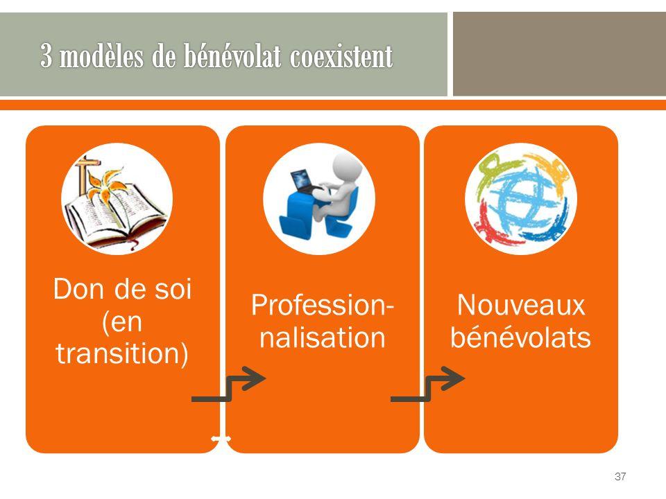 3 modèles de bénévolat coexistent
