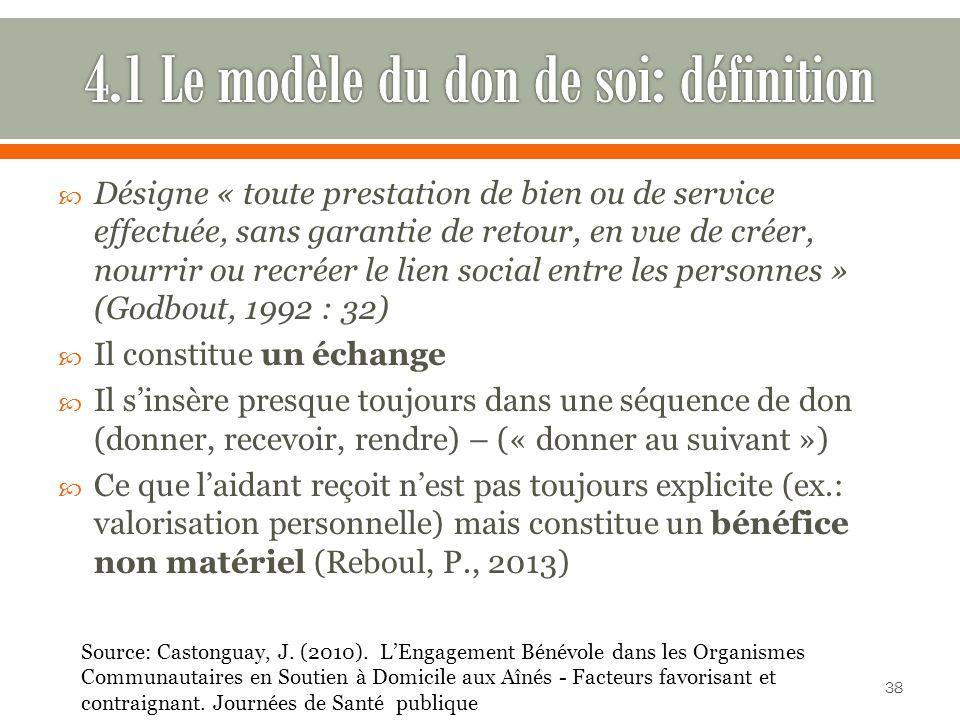 4.1 Le modèle du don de soi: définition