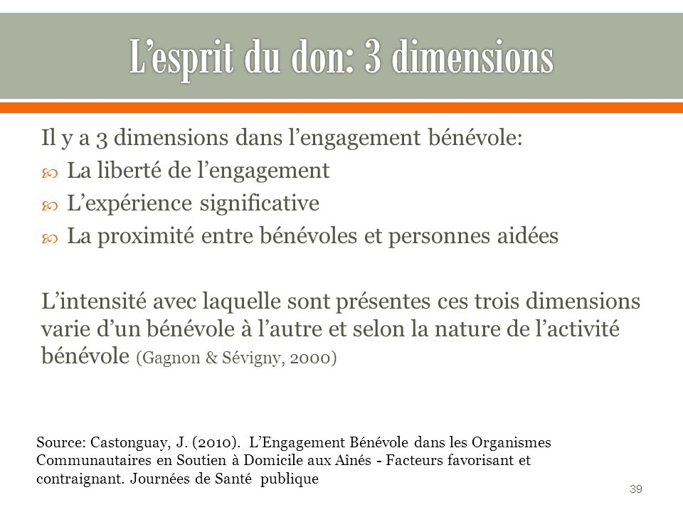 L'esprit du don: 3 dimensions