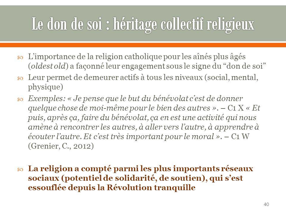 Le don de soi : héritage collectif religieux
