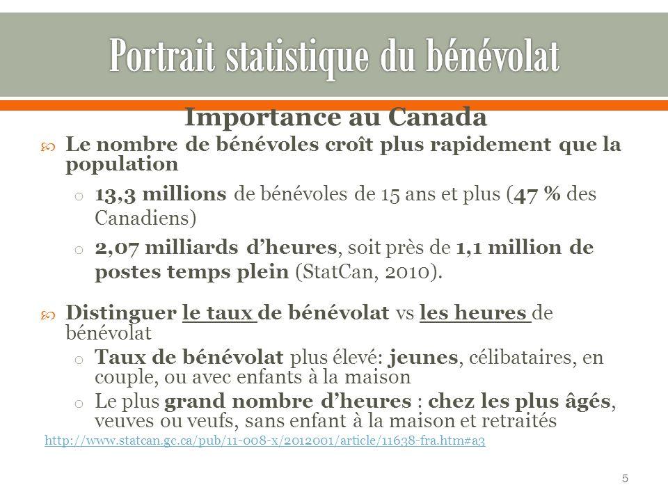 Portrait statistique du bénévolat
