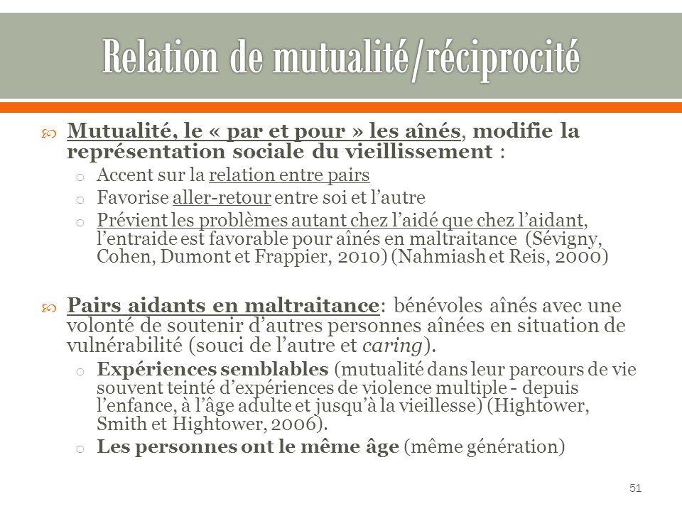 Relation de mutualité/réciprocité