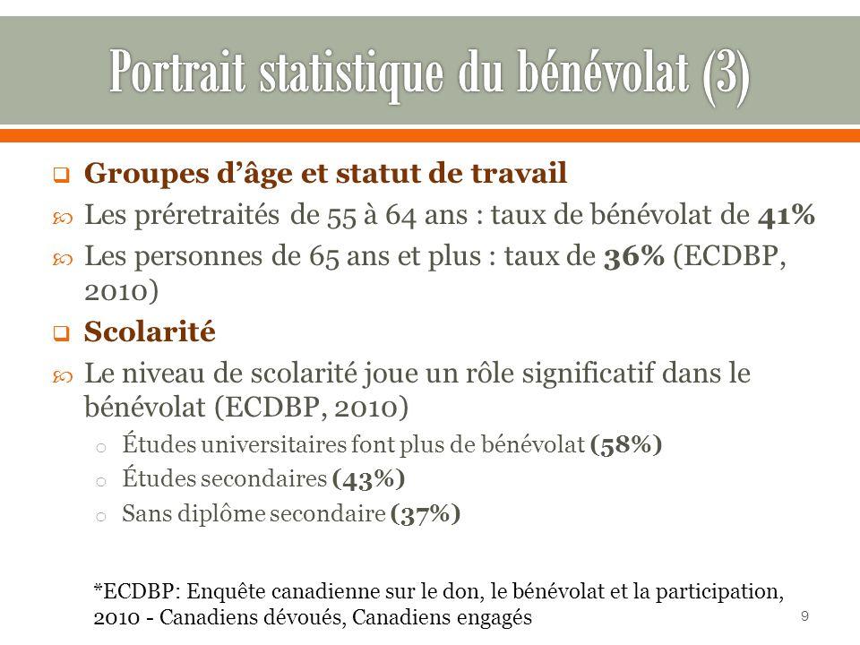 Portrait statistique du bénévolat (3)