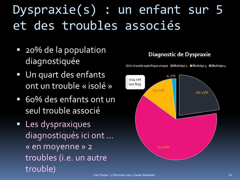 Dyspraxie(s) : un enfant sur 5 et des troubles associés