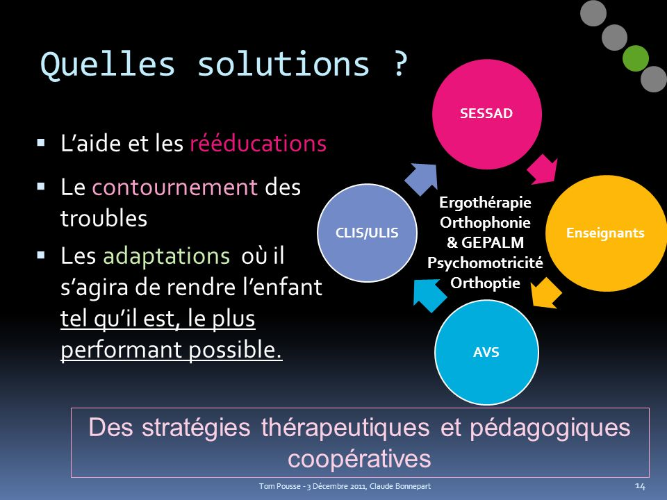 Quelles solutions L'aide et les rééducations