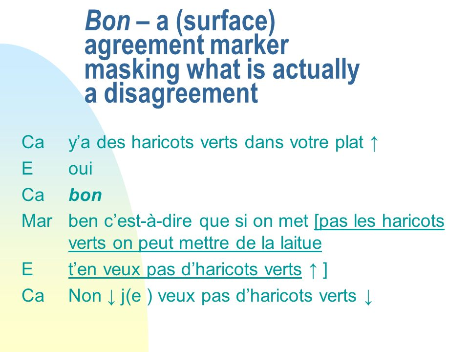 3/31/2017 Bon – a (surface) agreement marker masking what is actually a disagreement. Ca y'a des haricots verts dans votre plat ↑
