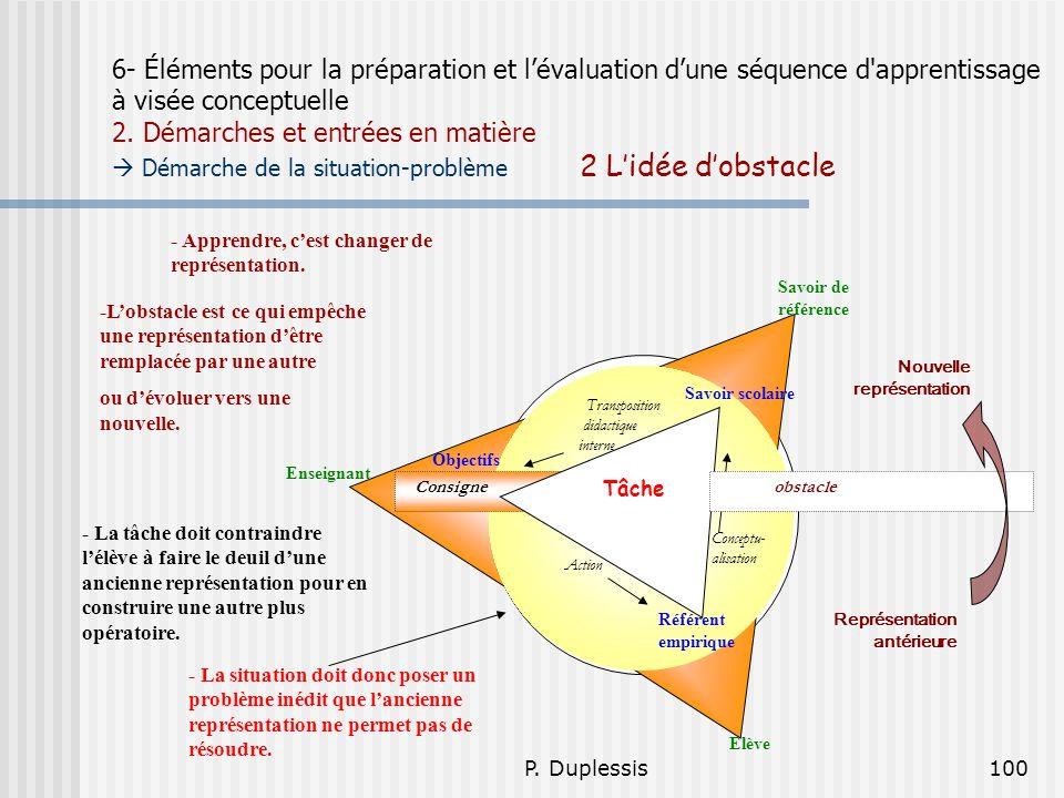 6- Éléments pour la préparation et l'évaluation d'une séquence d apprentissage à visée conceptuelle 2. Démarches et entrées en matière  Démarche de la situation-problème 2 L'idée d'obstacle