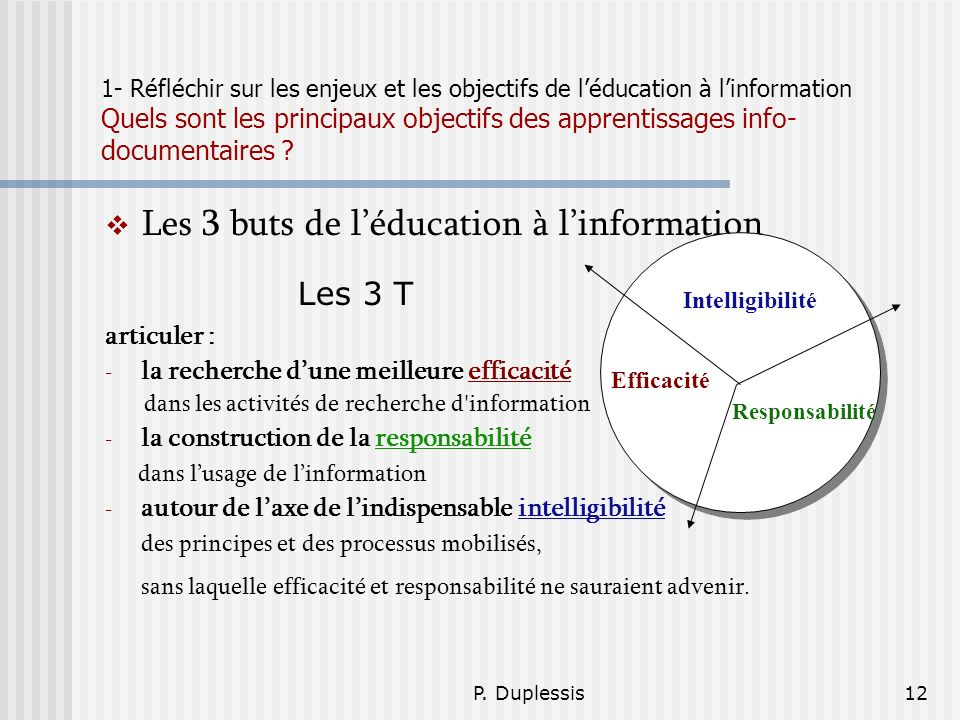 Les 3 T Les 3 buts de l'éducation à l'information articuler :