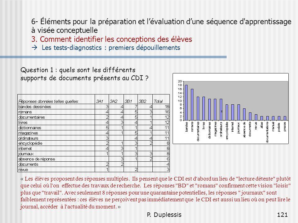 6- Éléments pour la préparation et l'évaluation d'une séquence d apprentissage à visée conceptuelle 3. Comment identifier les conceptions des élèves  Les tests-diagnostics : premiers dépouillements