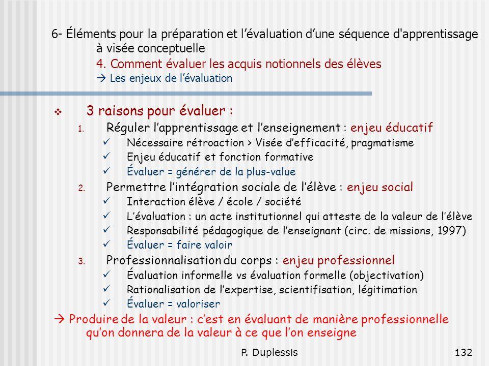 6- Éléments pour la préparation et l'évaluation d'une séquence d apprentissage à visée conceptuelle 4. Comment évaluer les acquis notionnels des élèves  Les enjeux de l'évaluation