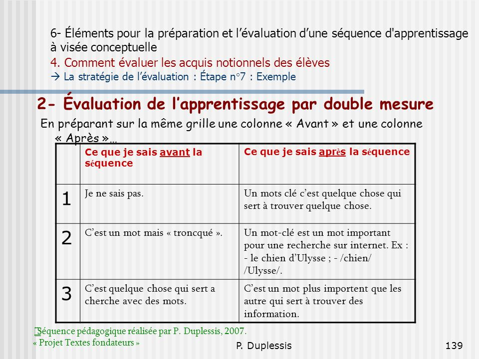 1 2 3 2- Évaluation de l'apprentissage par double mesure