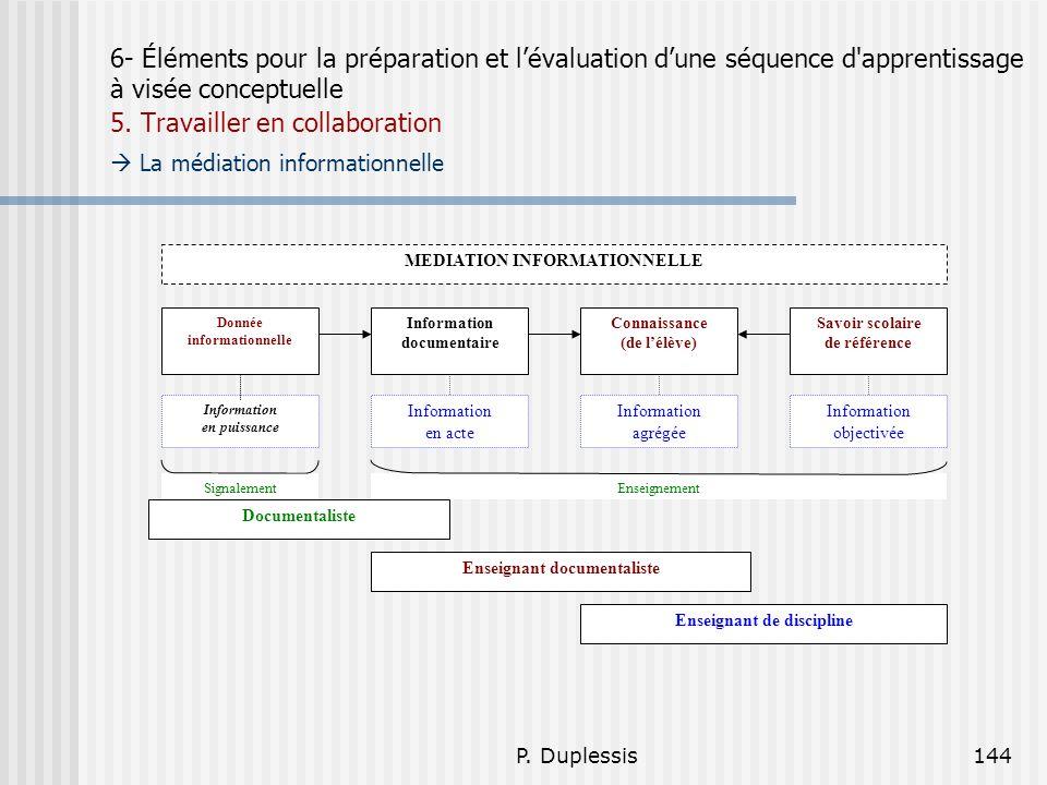 6- Éléments pour la préparation et l'évaluation d'une séquence d apprentissage à visée conceptuelle 5. Travailler en collaboration  La médiation informationnelle