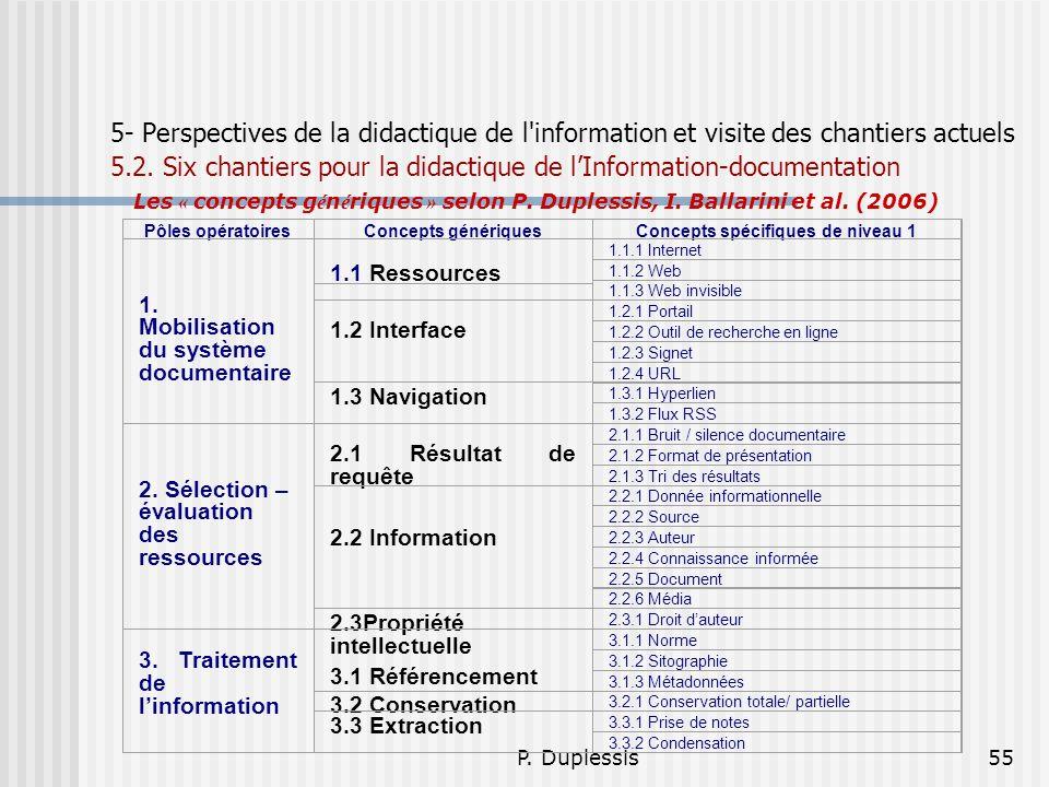 Concepts spécifiques de niveau 1
