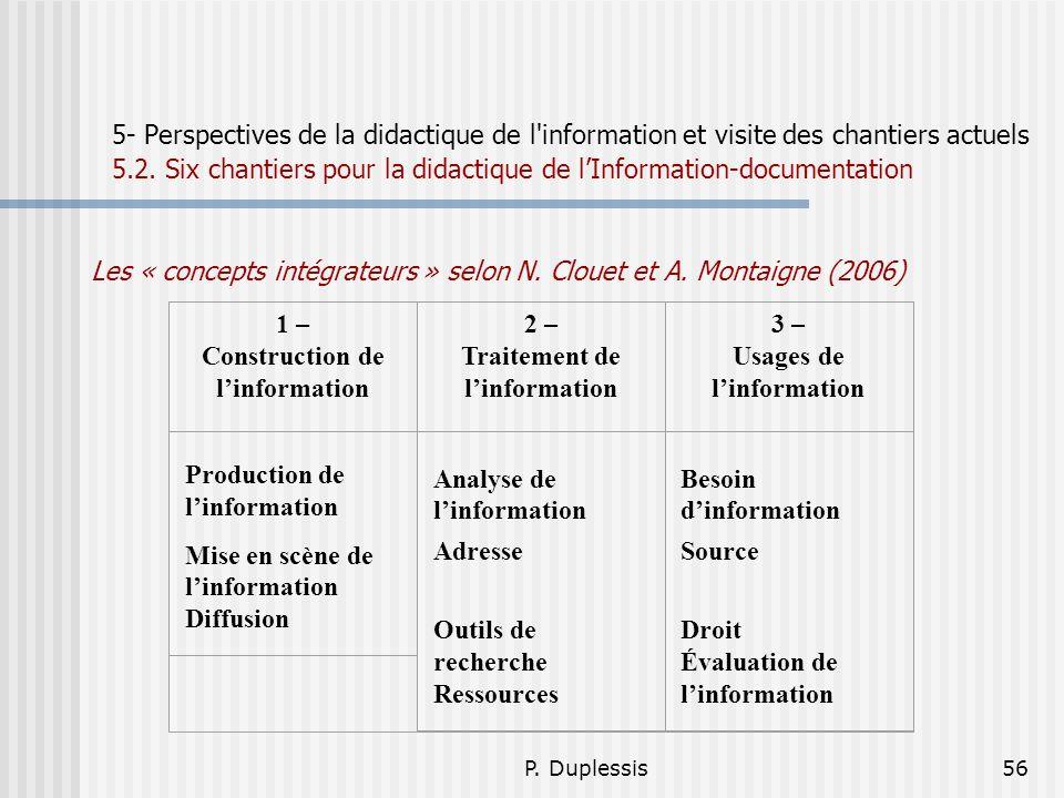 Les « concepts intégrateurs » selon N. Clouet et A. Montaigne (2006)