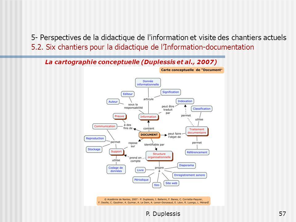 5- Perspectives de la didactique de l information et visite des chantiers actuels 5.2. Six chantiers pour la didactique de l'Information-documentation