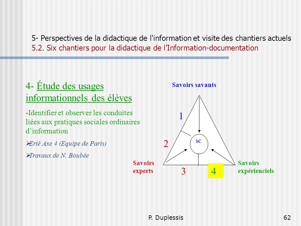 4- Étude des usages informationnels des élèves
